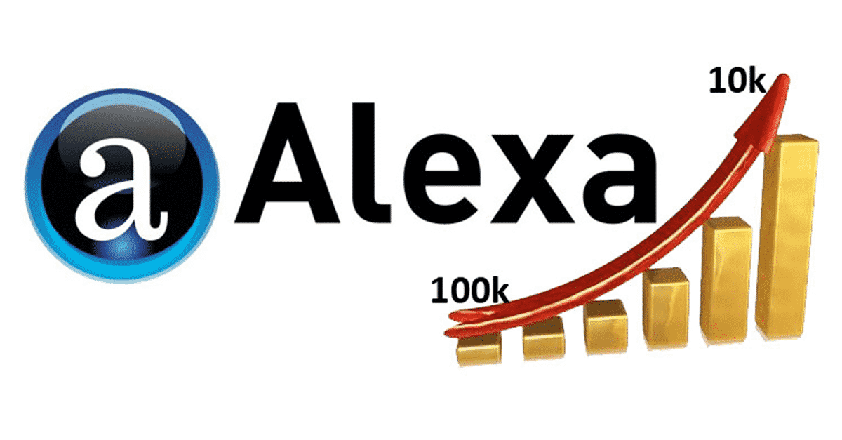 What is an Alexa Rank?